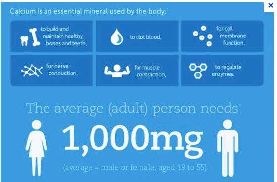 Calcium Infographic
